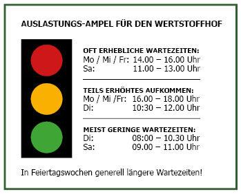 Auslastungsampel_Wertstoffhof